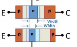 Cấu tạo các cảm biến nhiệt thường dùng