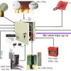 Cửa tự động kết nối an ninh và báo cháy