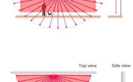 Tác dụng cảm biến đóng mở cửa kính tự động