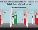 Cửa liên động interlock door